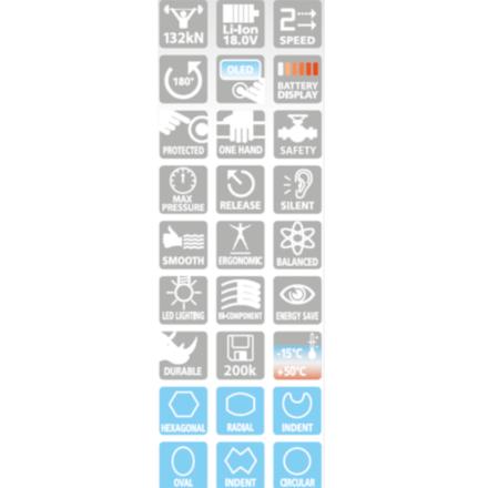 praska hydrauliczna reczna, praska akumulatorowa, system wymiennych glowic, obrotowe głowice, matryce, lugi, koncowki Cembre, zaciskanie, zagniatanie, krimpowanie, wiresolutions, cembre